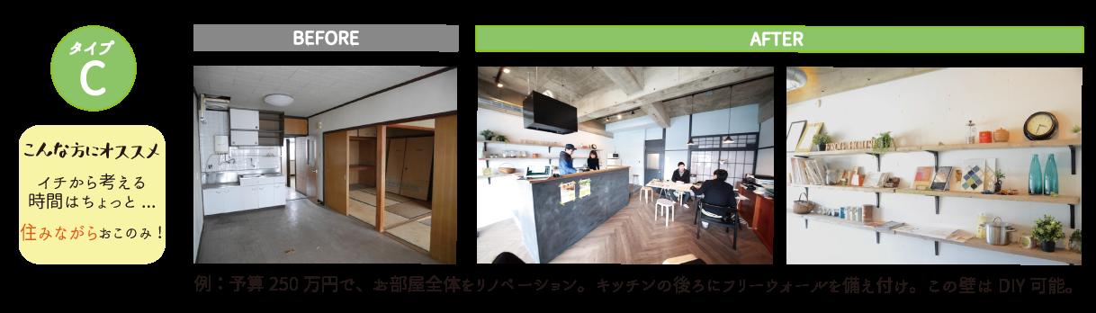 【タイプC】:すでにデザイナーズマンションのように仕上がっているお部屋。そこに一部DIYで自分の趣味を加えることができます。